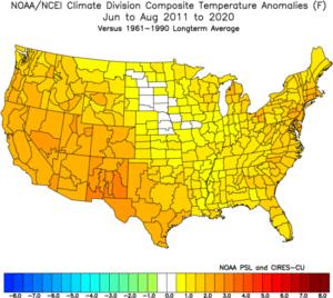 Water vapor vs. CO2 as a climate control knob 4