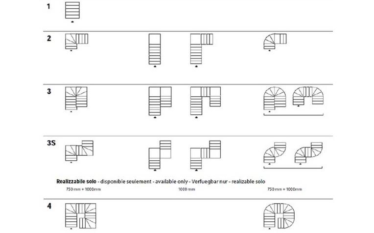 Configurazioni Nika Mobirolo