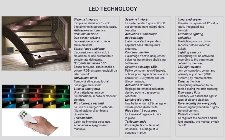 Mobirolo - Led Technology