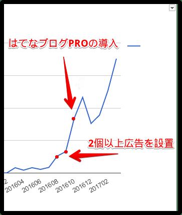 f:id:min0124:20170401162124p:plain