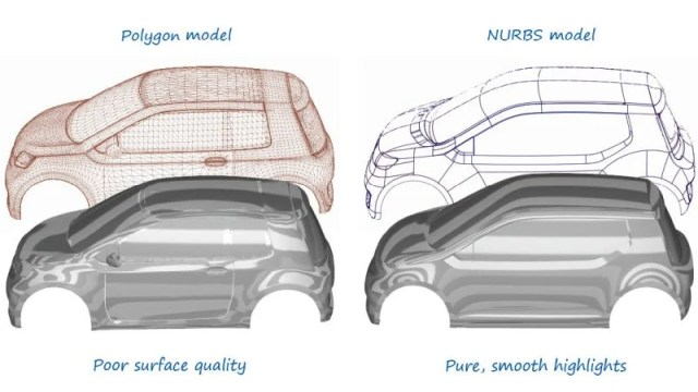 Nurbs vs Polygons - Best PC for CAD