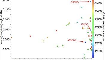 Long C=C bonds  | Henry Rzepa's Blog