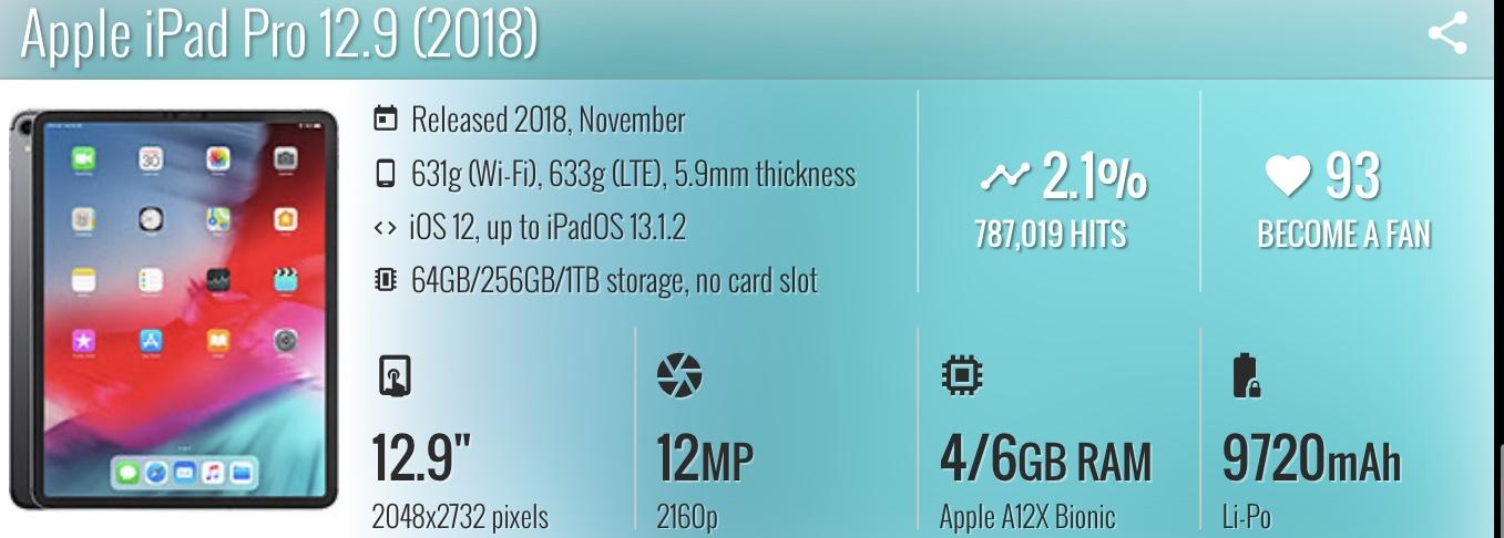 Ipad pro 2018 bingung milih tablet