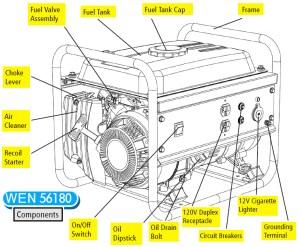 WEN 56180 | Affordable 1800W Gas Generator | WEN Generators