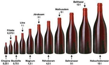 pourquoi les vins sont-ils meilleurs en magnum et en jéroboams
