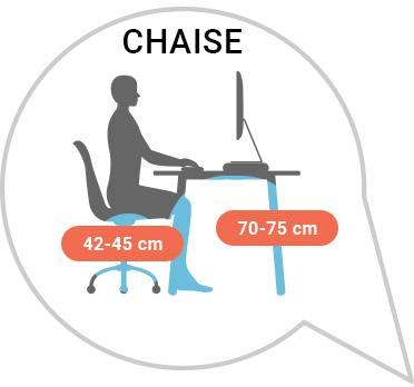 quelle hauteur de chaise et tabouret