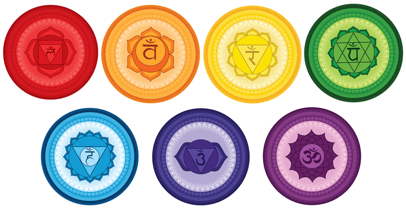 What is a Chakra and Why It Is Okay To Talk About Them