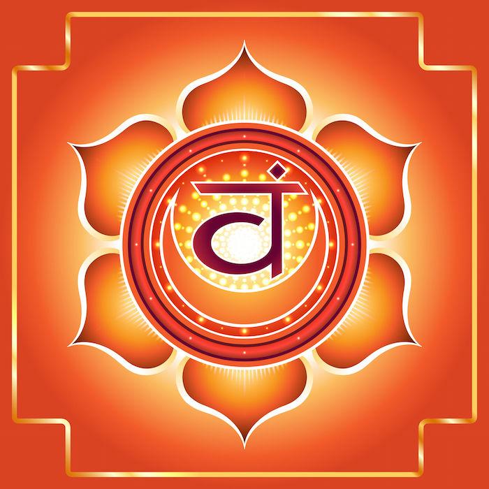 Image result for sacral chakra