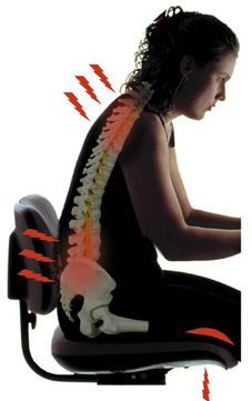 bad posture, hunchback, alternative health, chakrasiddh, siddha