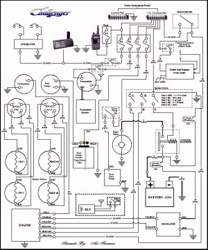 Basic Wiring Of Fuselage, Instruments and Power Source
