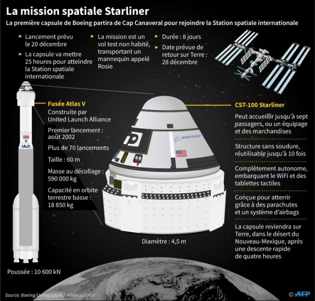 La mission spatiale Starliner (AFP - Laurence CHU)