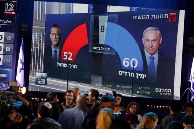 Un écran géant diffuse les résultats des premiers sondages à la sortie des urnes après les élections en Israël, le 2 mars 2020 à Tel Aviv (AFP - MENAHEM KAHANA)