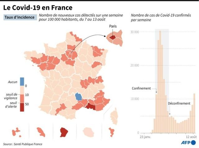 Covid-19 : Incidence et cas hebdomadaires en France (AFP - Romain ALLIMANT)