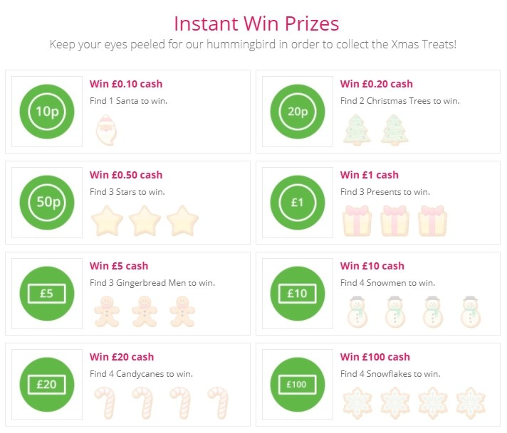 Topcashback xmas treat giveaway