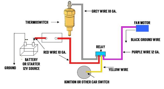 electric fan relay kit instructions  champion radiators