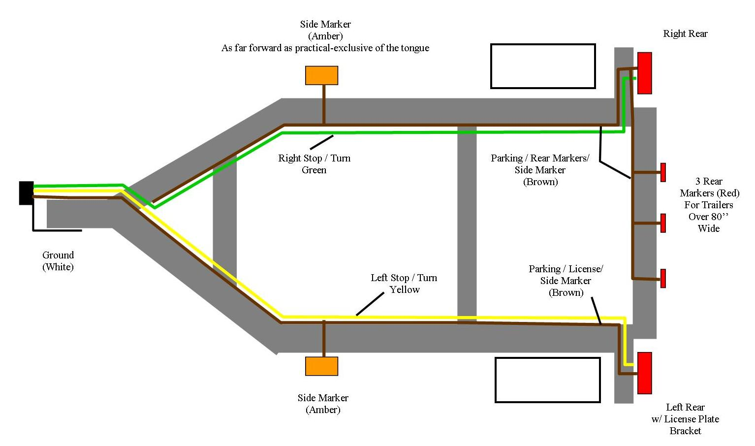 Utility Trailer Wiring Diagram Tail Lights Schematic Diagrams Basic Tail  Light Wiring Cargo Trailer Wiring Diagram Tail Lights