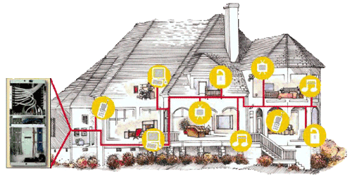 structured wiring champion technologies rh champtech us New Home Network Wiring Design New Home Electrical Wiring
