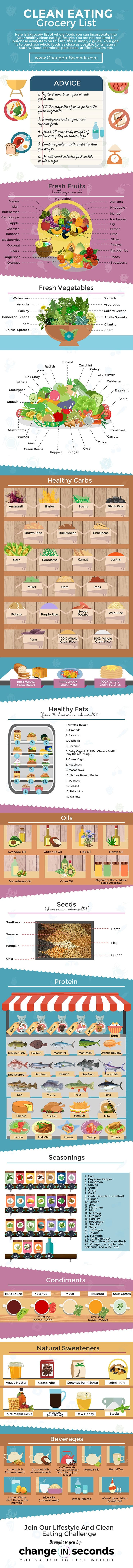Clean Eating Grocery Shopping List Infographic