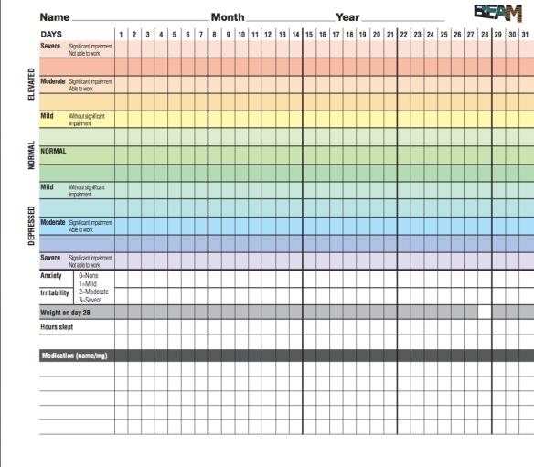 Mood Chart Page 1