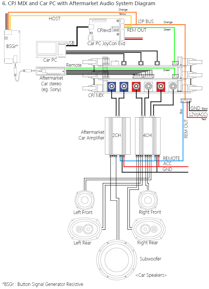 306 Stereo Wiring Diagram - Wiring Diagram