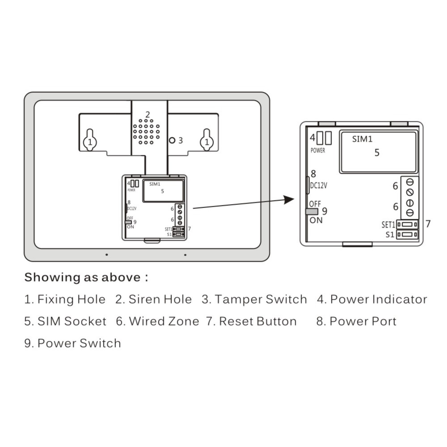 Variety Sensors Touch Keypad Gsm Wireless Home Burglar