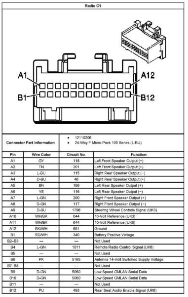 🏆 diagram in pictures database 99 gmc radio wiring