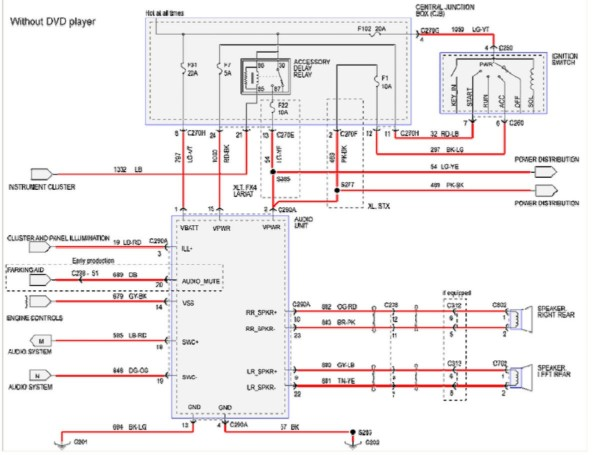 2005 ford five hundred wiring diagram  wiring diagram