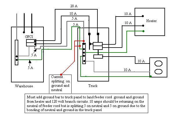 diagram 20 amp gfci wiring diagrams full version hd quality