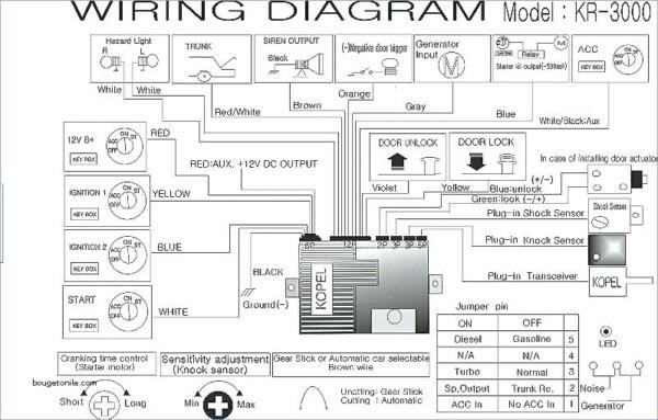diagram audiovox prestige aps2k4 wiring diagram full