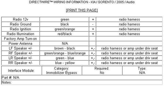 🏆 diagram in pictures database 2005 kia sorento radio
