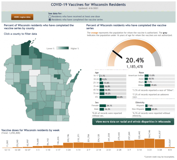 Vaccinated in Wisconsin County 7