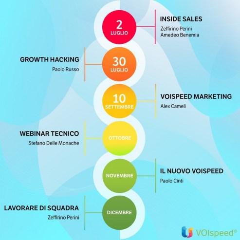 TeamSystem Communication compie 25 anni