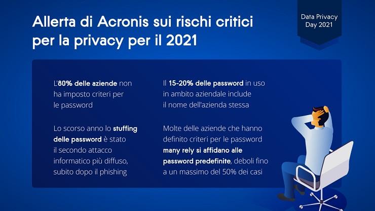 Data Privacy Day: troppe porte aperte agli attacchi