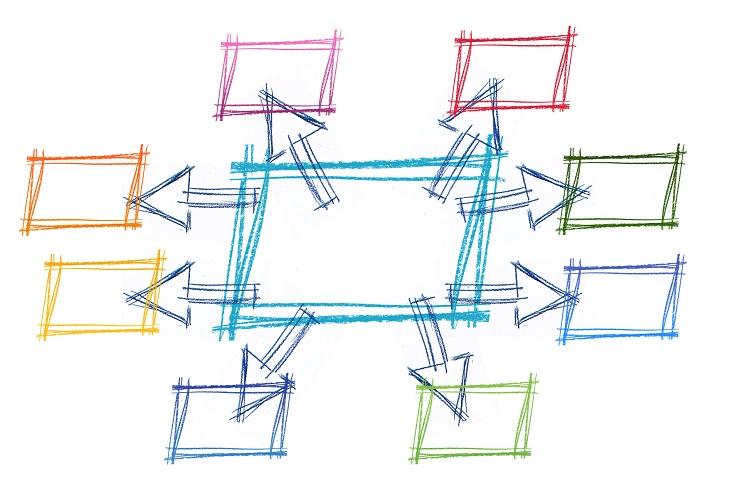 Networking moderno, 5G e analytics: il canale fa la differenza
