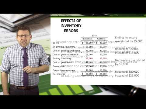Financial Accounting: Inventory Errors