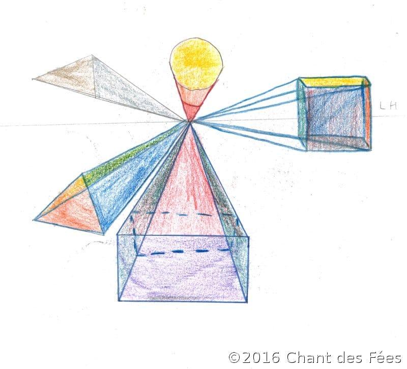 Le dessin de perspective en classe 7