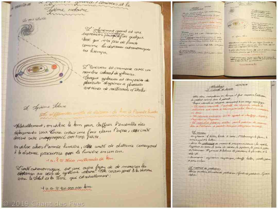Sciences Physiques