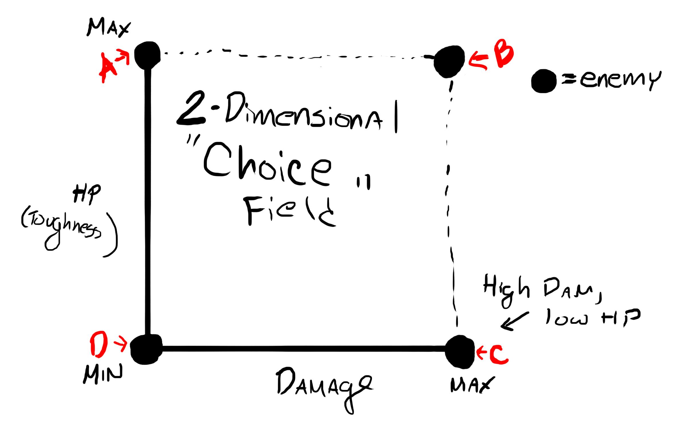 Trinity Part 2 Choice Fields Chaotic Stupid