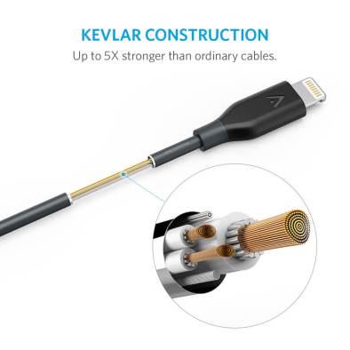 Kevlar Construction