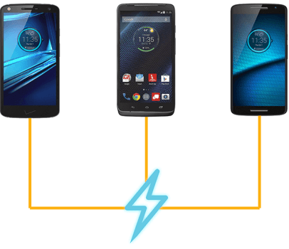 Best Chargers for Droid Turbo 2 / Droid Turbo / Droid Maxx 2