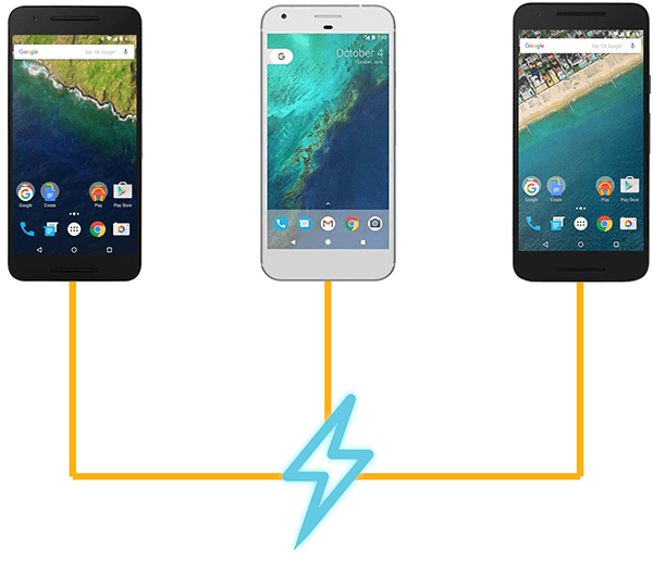 Best Chargers for Google Pixel / Nexus 6P / Nexus 5X
