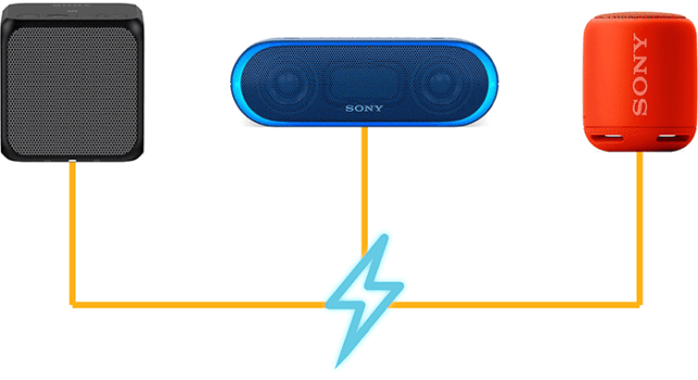 Best Chargers for Sony XB20 / XB10 / SRSX11 Bluetooth Speaker