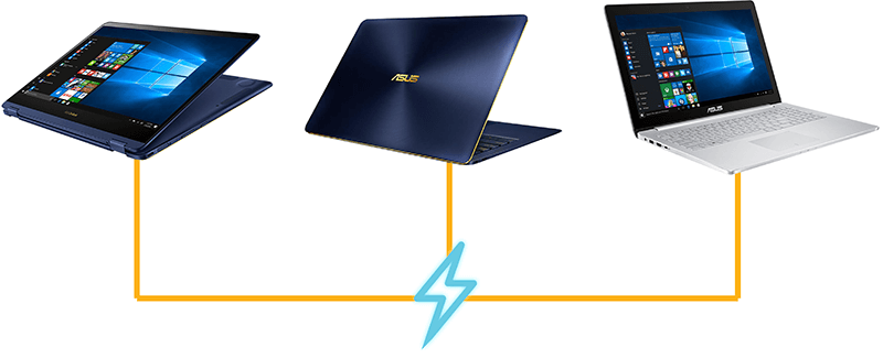 Best USB-C Power Delivery Chargers for Asus ZenBook 3 / ZenBook 3 Deluxe / ZenBook Flip S / ZenBook Pro