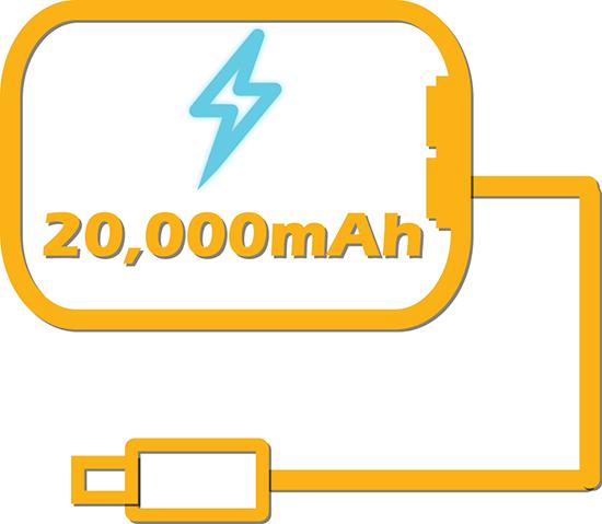 Best 20,000mAh Power Banks