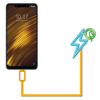 Best Fast Chargers for Pocophone F1