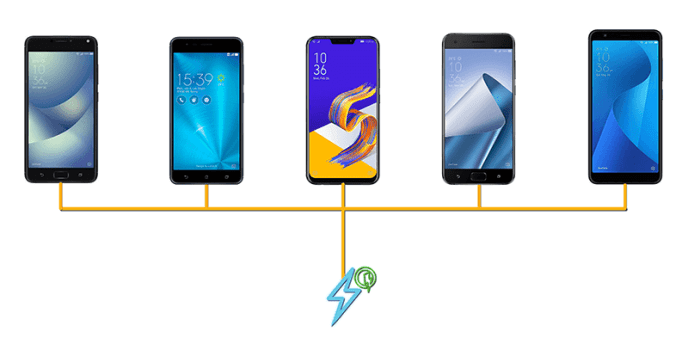 Best Fast Chargers for Asus Zenfone 5Z / Zefone 4 Pro / Zenfone 4 Max / Zenfone Max Plus / Zenfone 3 Zoom