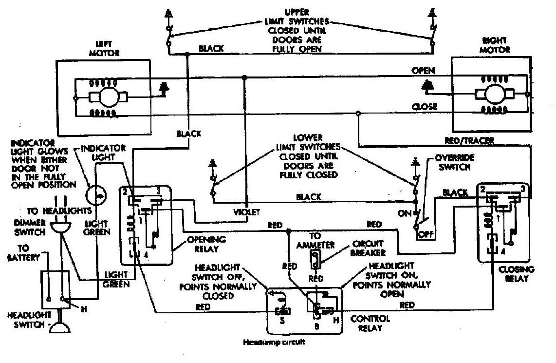 Amazing Schumacher Battery Charger Wiring Diagram Inspiration - Best ...