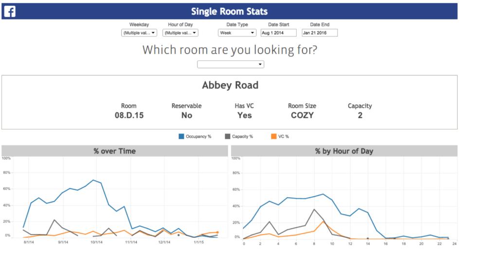 Facebook Meeting Room Booking