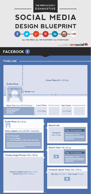 The Ridiculously Exhaustive Social Media Dimensions Blueprint