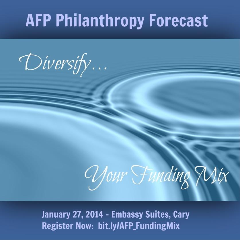 2014 Philanthropy Forecast